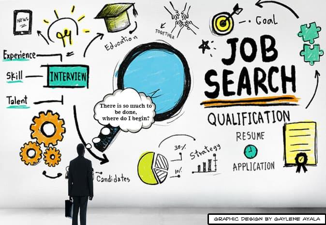 Career Information Pmk E6 - Décoration de maison idées de design d
