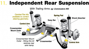 W51450A Whiteline Control arm lower inner & outer bushing