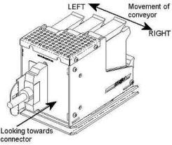 HP Industrial inkjet coder