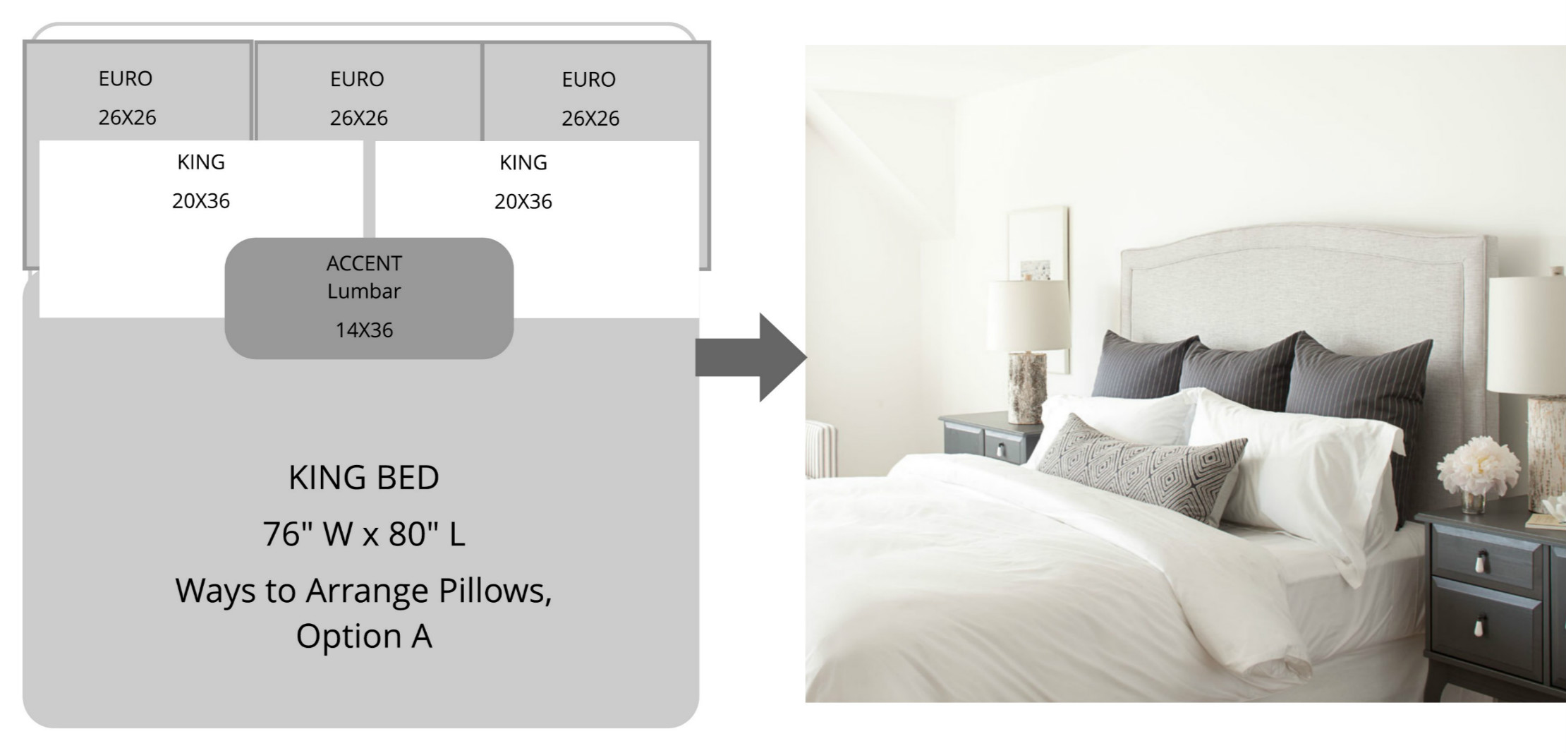 Ways to Arrange Bed Pillows