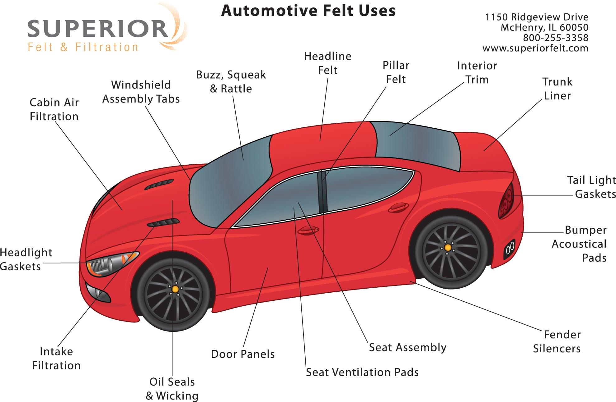 simple wiring diagram of a car uverse dvr fender