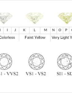 How to choose the perfect diamond also grades and information for rings more rh superjeweler