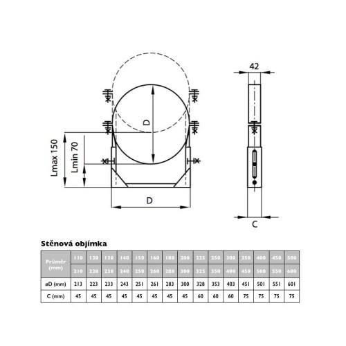 Nerezová stěnová objímka (70-150 mm), pro systémy s izolací 50 mm