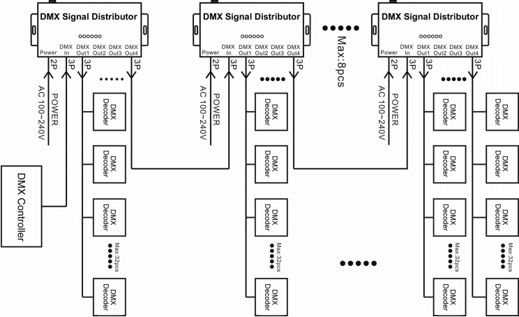 Dmx Wiring Diagram Raw DMX Controller Hookup Diagram