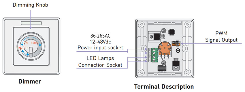 AC90-240V 440W LED Universal PWM Stepless Adjustable