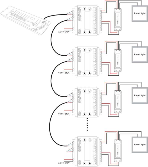 0-10v Input voltage convenient wiring DMX 0-10V dimmer for