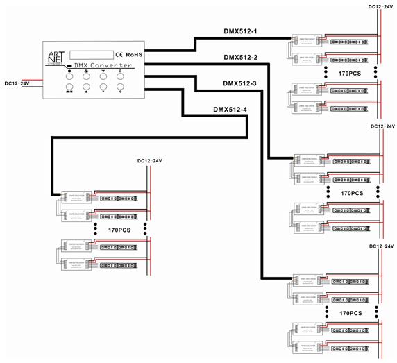 DC12V DMX400 Artnet DMX Converter 4 Standard DMX512 Data