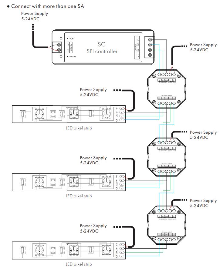 SPI TTL Waterproof Signal Amplifier, 1 to 1 DC12V-24V