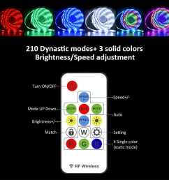 dream color chasing digital addressable rgb flexible led strip light kit dc12v 300leds bluetooth music controller for home party eaves car decoration [ 1200 x 1200 Pixel ]