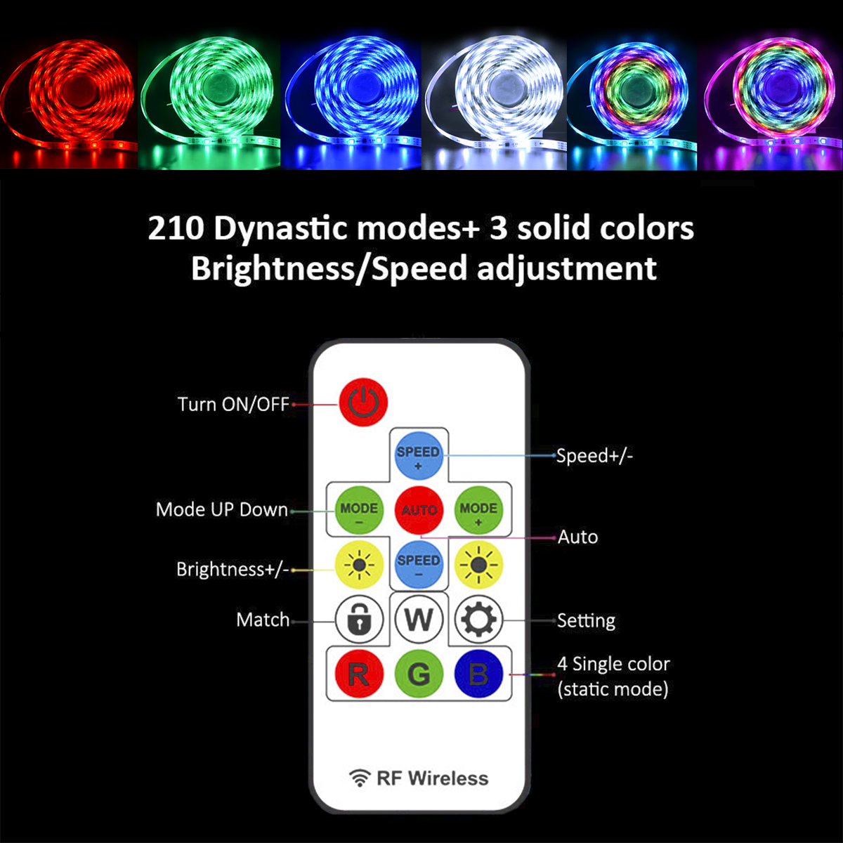 hight resolution of new upgraded 32 8 foot 10 meter waterproof dream color chasing digital addressable rgb flexible led strip light kit dc12v 300leds bluetooth music