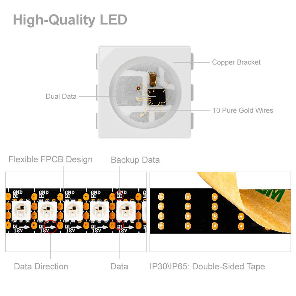 hight resolution of dc12v ws2815 upgraded ws2812b 1m 144 leds individually addressable digital led strip lights dual signal wires waterproof dream color programmable 5050