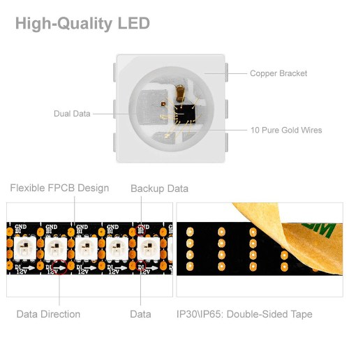 small resolution of dc12v ws2815 upgraded ws2812b 1m 144 leds individually addressable digital led strip lights dual signal wires waterproof dream color programmable 5050