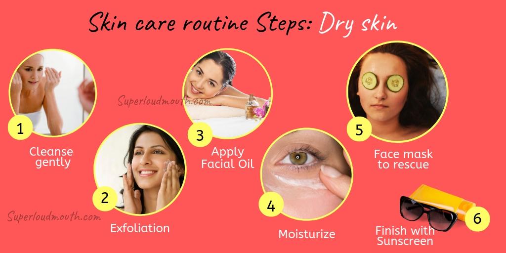 Acne Natual Skin Care Basics