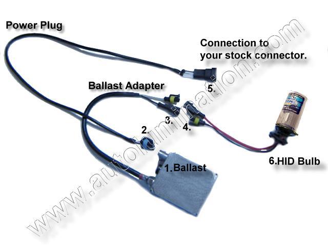 hid conversion kits xenon lights headlights bulbs