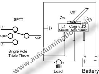 LED Strips, Strings & Bars