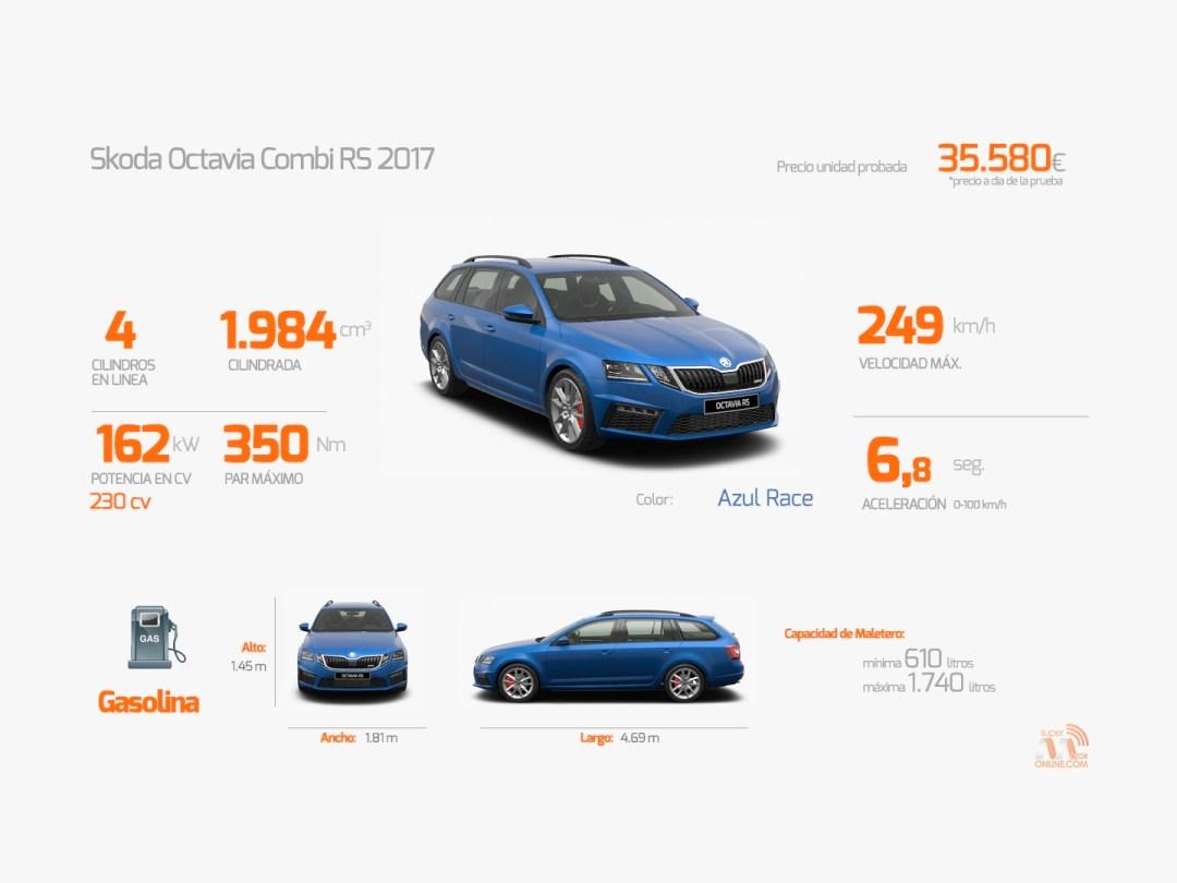 DATOS especificaciones Octavia RS