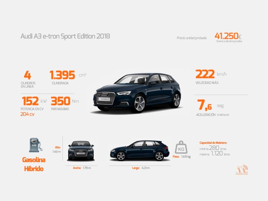 Al volante del Citroën C4 Gran Picasso 2017