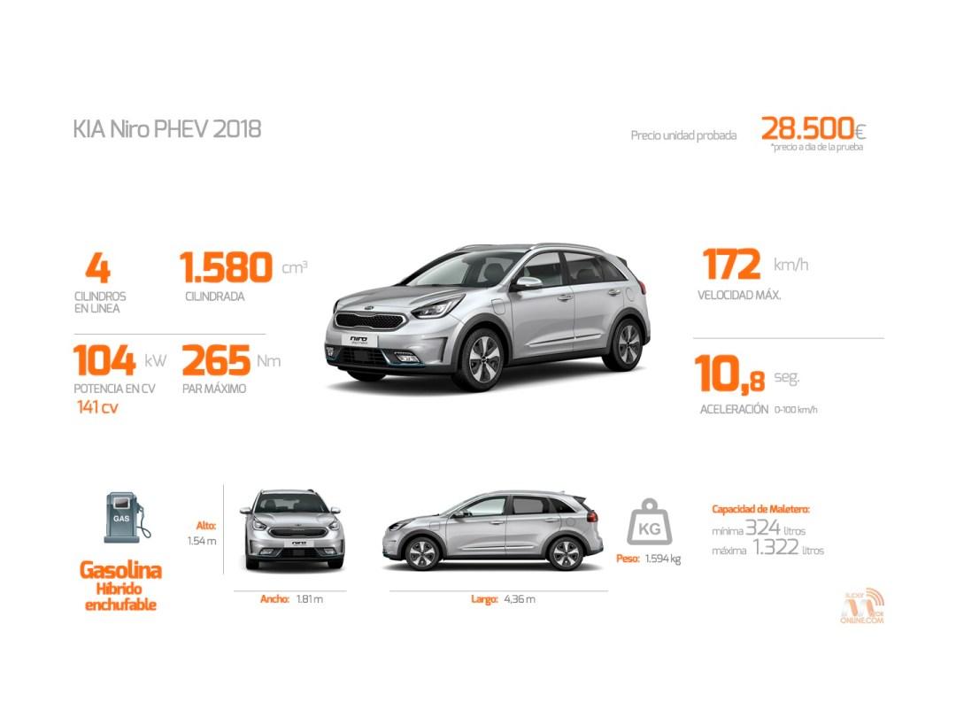 Especificaciones del KIA Niro PHEV 2018