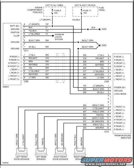 94 ford ranger radio wiring diagram 94 Ford Explorer Radio Wiring Diagram please i need help with radio wiring ford bronco forum 94 ford explorer radio wiring diagram