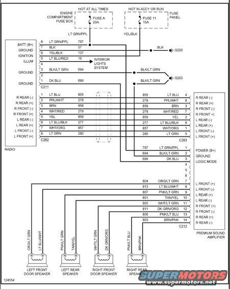 1994 ford bronco radio wiring diagram led light 89 0f igesetze de uzg schullieder u2022 rh