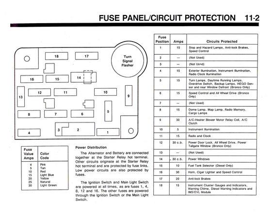 1990 ford bronco fuse box location