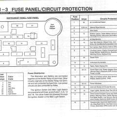 1989 Ford Bronco Tailgate Wiring Diagram Psc Motor Fuse Library