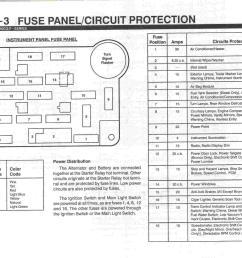 1993 ford bronco fuse box diagram wiring diagram toolbox 1993 ford bronco fuse panel diagram [ 2172 x 1687 Pixel ]