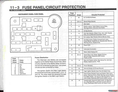 small resolution of 1993 ford bronco fuse panel diagram wiring diagram expert 1993 ford bronco fuse box diagram wiring