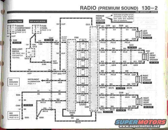 94 bronco stereo wiring diagram  bronco forum  full size