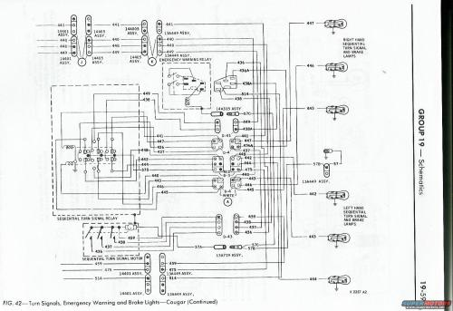 small resolution of 67 cougar turn signal wiring diagram 36 wiring diagram 1967 68 cougar 68 lincoln
