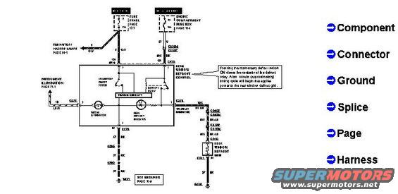 1996 Ford Bronco Technical Info pictures, videos, and