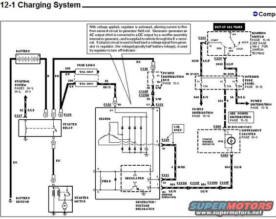 1990 Ford F-250 98 Explorer Wiring Diagrams picture