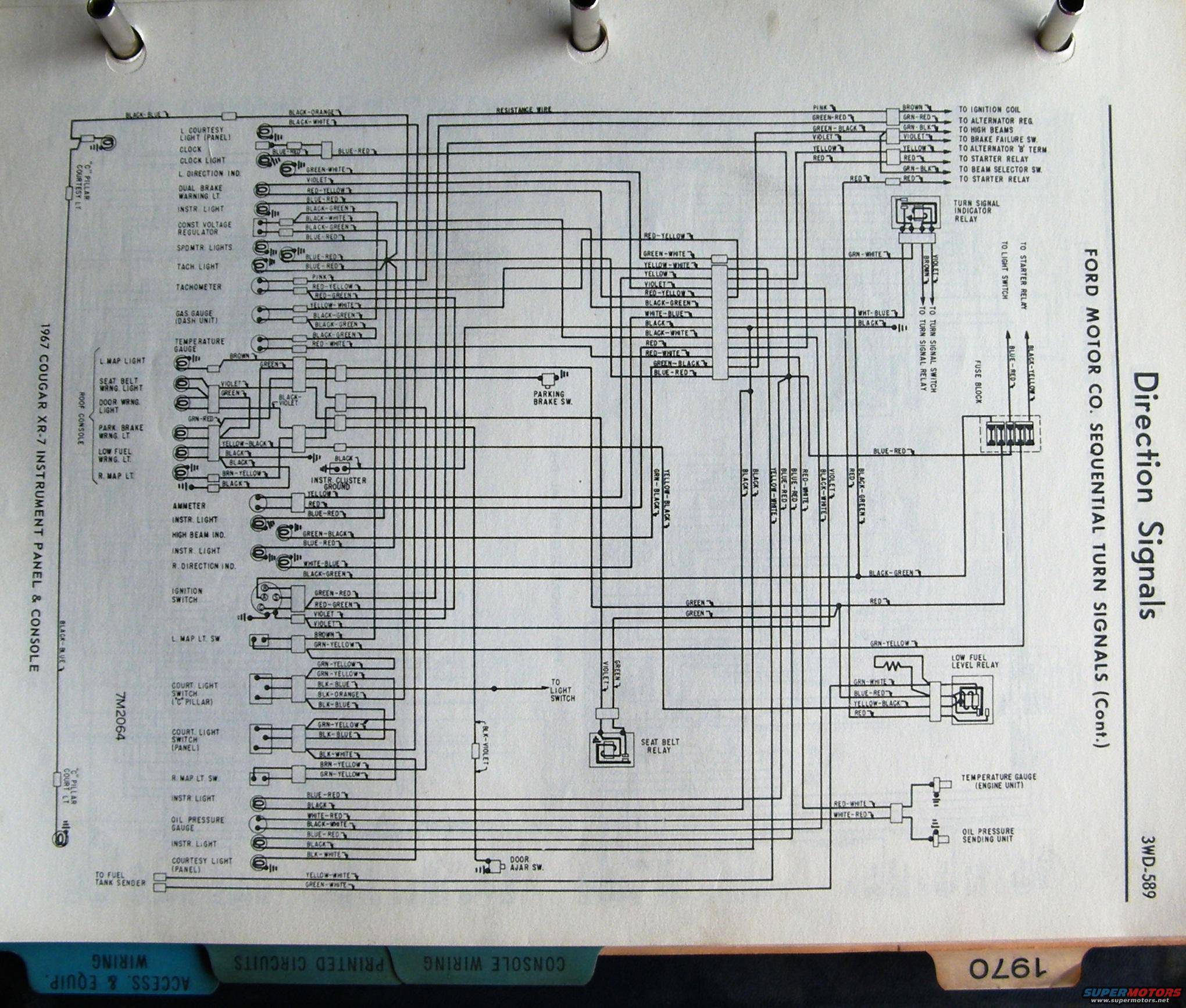 1968 cougar wiring harness diagram wiring diagram 1968 mercury cougar electrical factory