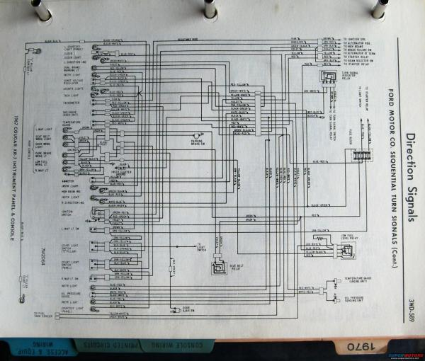 69 Cougar Xr7 Wiring Diagram - Year of Clean Water on