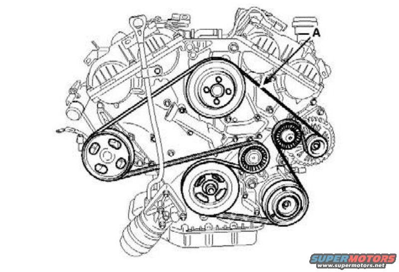 Service manual [How To Replace Tensioner Pulley 2010