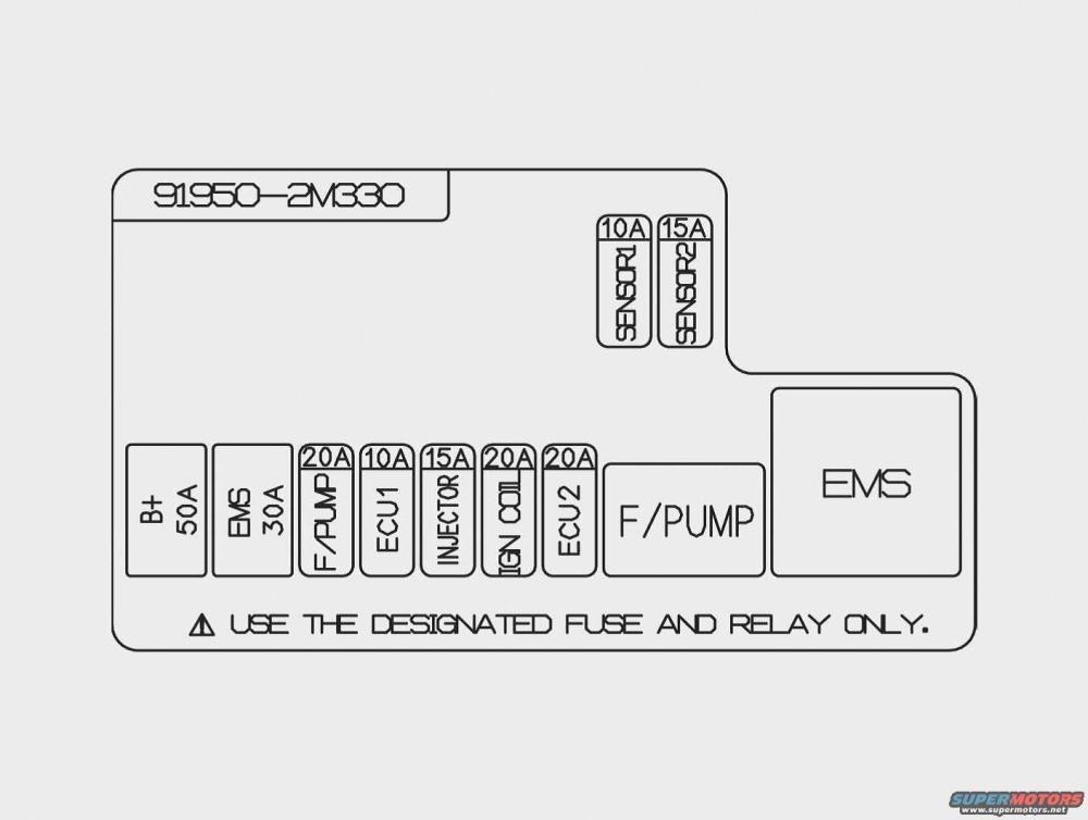 medium resolution of genesis coupe fuse box blog wiring diagramgenesis coupe fuse box wiring diagram priv 2013 genesis coupe