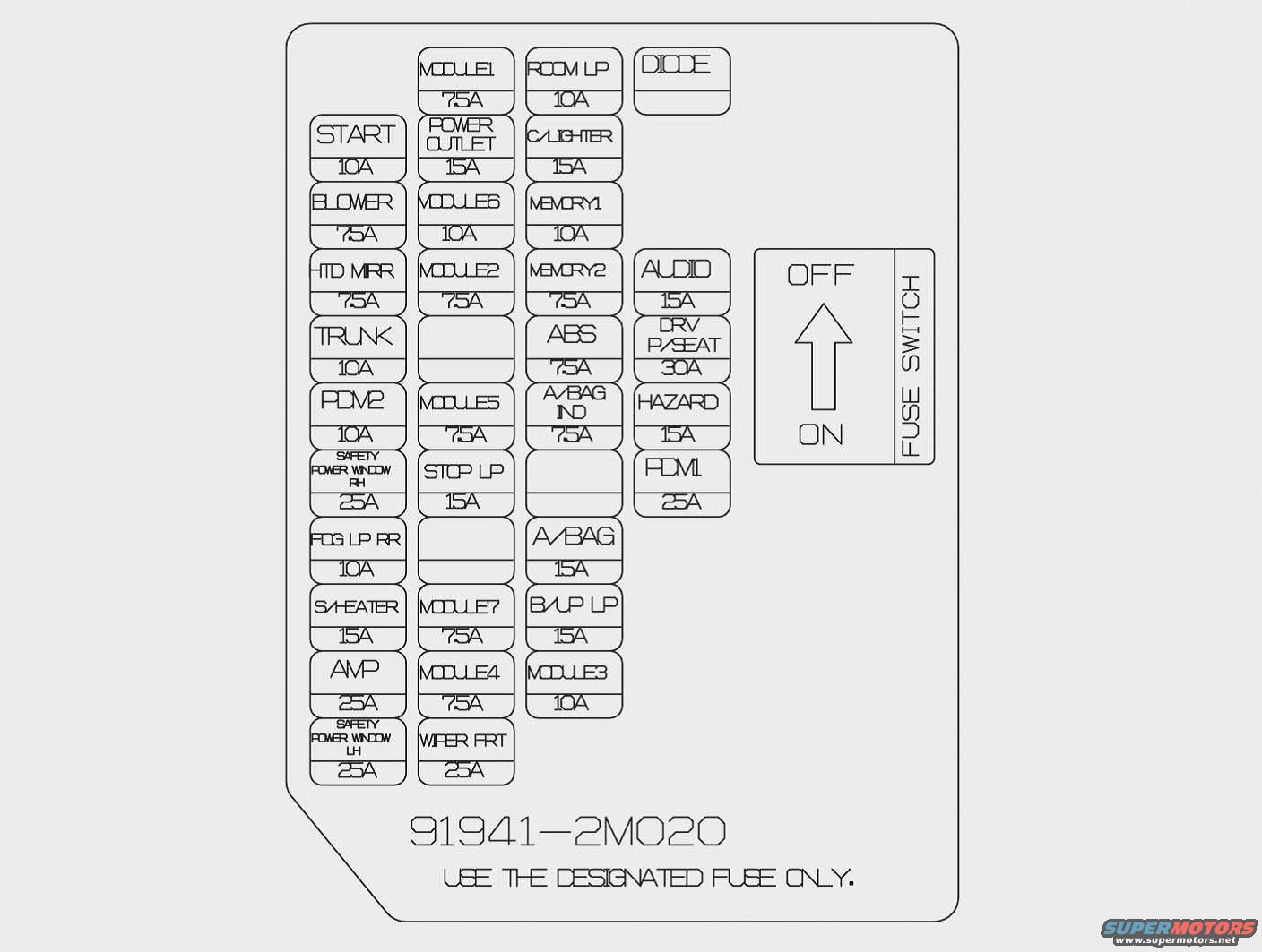 2008 hyundai azera fuse box diagram