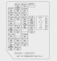 genesis coupe fuse box wiring diagram center 2010 hyundai elantra fuse box diagram 2010 hyundai fuse box diagram [ 1408 x 1063 Pixel ]