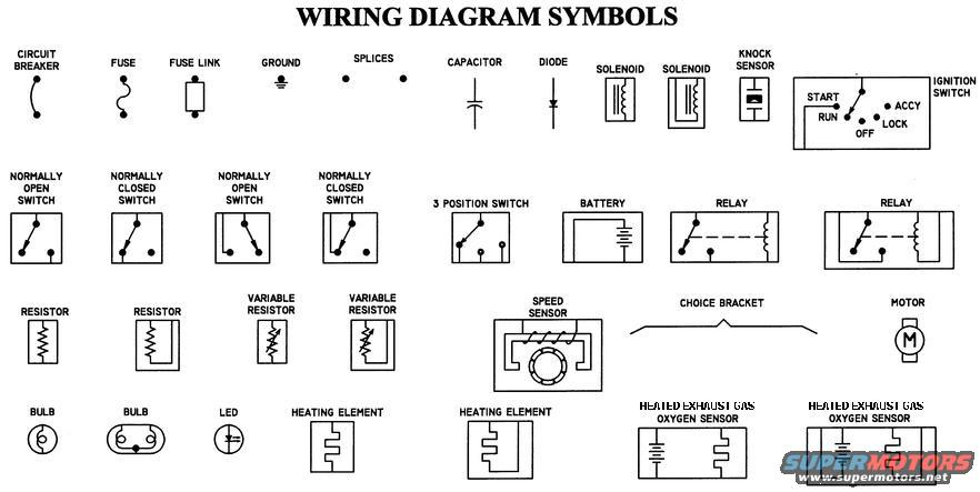 basic automotive wiring diagram symbols inflatable origami schematic ford simple