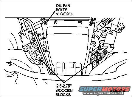 Service manual [Removal Of Transmission Pan For A 1985