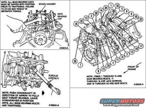 1994 Ford Crown Victoria Diagrams picture | SuperMotors