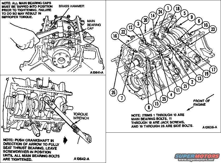 1994 ford crown victoria diagrams picture supermotors