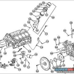 2004 Ford F150 Engine Diagram 1966 Fender Mustang Wiring Straight 4 Diagrams Image Free Gmaili Net 5 Liter 6stromoekode U2022rh6stromoekode At