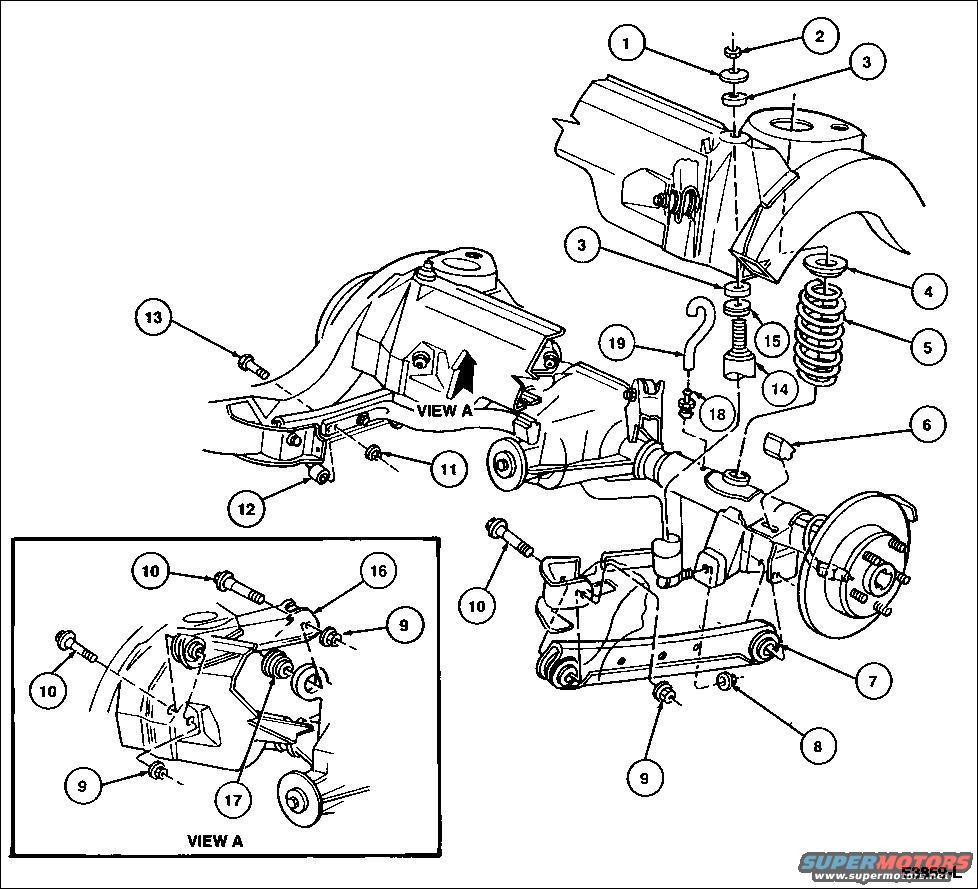 Harley Davidson 2003 F150 Fuse Box Diagram 2003 F150