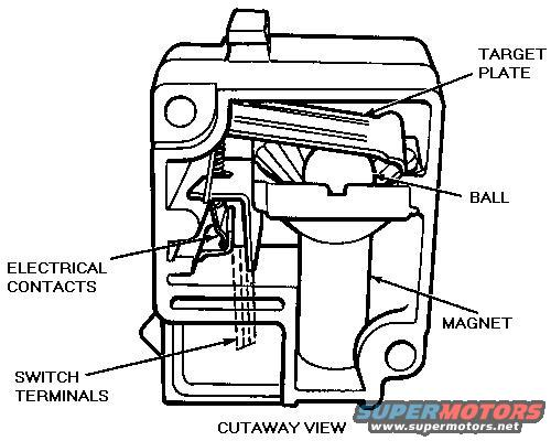 1983 Ford Bronco '90-96 Fuel Pump System picture