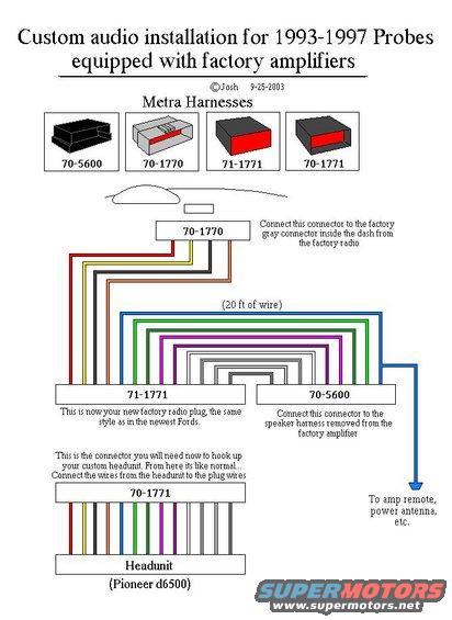 bf falcon audio wiring diagram 2001 toyota celica radio ford stereo f image ranger explorer car 1993 nilza net
