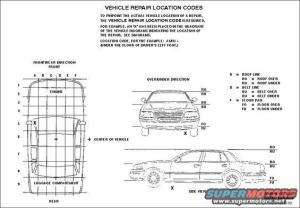 1994 Ford Crown Victoria Diagrams picture | SuperMotors