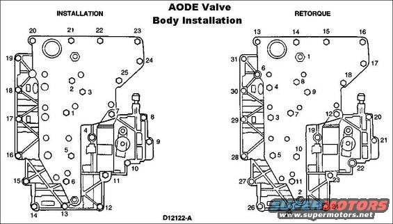 Aode ford transmission breakdown