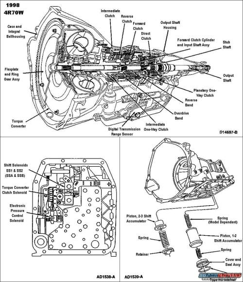 small resolution of 97 f150 overdrive wiring diagram get free image about 1997 ford thunderbird fuse box diagram 1997 ford thunderbird fuse box diagram
