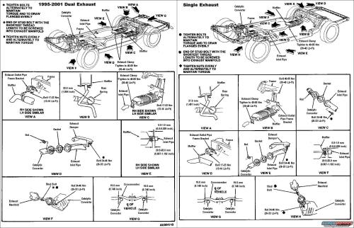 small resolution of 2001 ford crown victoria engine diagram block and schematic diagrams u2022 1995 ford e350 van